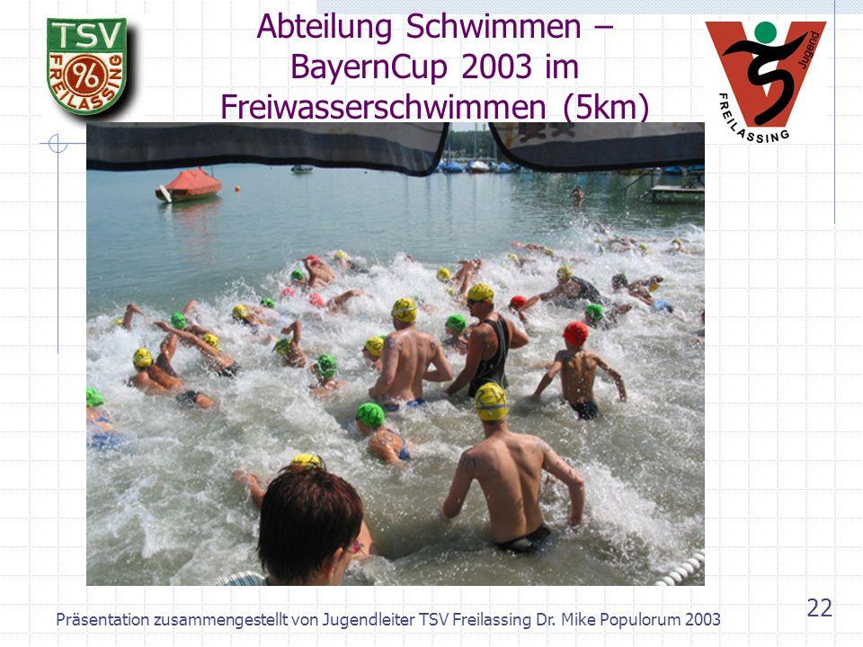 Präsentation zusammengestellt von Jugendleiter TSV Freilassing Dr. Mike Populorum 2003 21 Abteilung Schwimmen – die Wasserratten beim Gruppenfoto