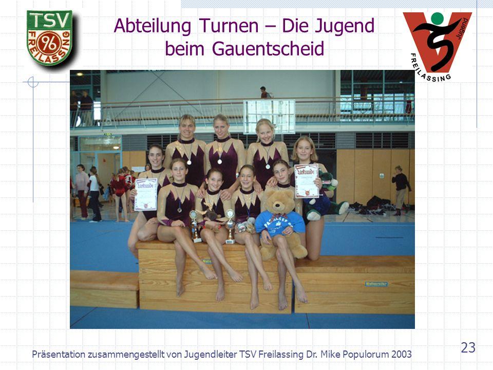 Präsentation zusammengestellt von Jugendleiter TSV Freilassing Dr. Mike Populorum 2003 22 Abteilung Schwimmen – BayernCup 2003 im Freiwasserschwimmen