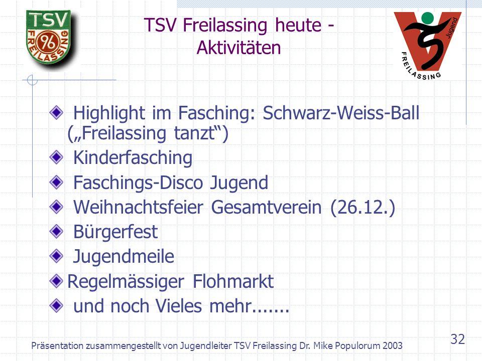 Präsentation zusammengestellt von Jugendleiter TSV Freilassing Dr. Mike Populorum 2003 31 Vorstand TSV Freilassing 2003 Thomas Harnoß – Stv.VS / Verwa