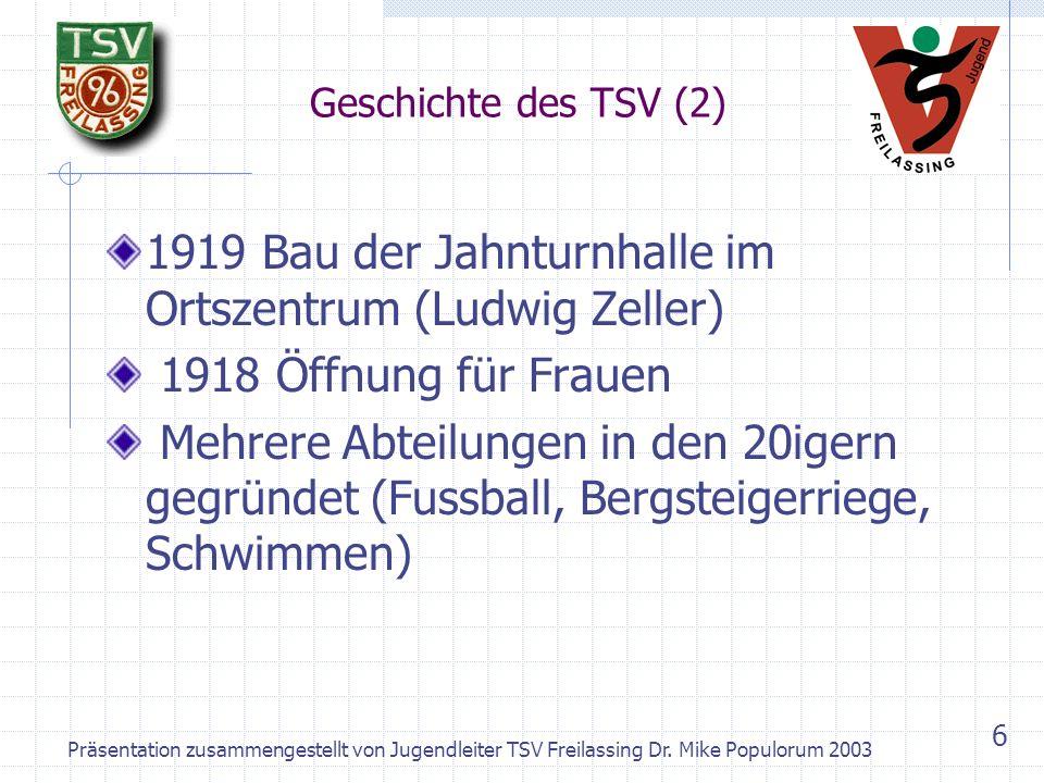 Präsentation zusammengestellt von Jugendleiter TSV Freilassing Dr. Mike Populorum 2003 5 Musterriege TSV 1910