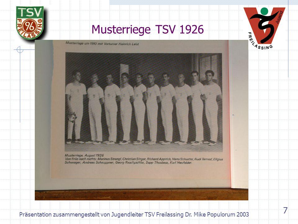 Präsentation zusammengestellt von Jugendleiter TSV Freilassing Dr. Mike Populorum 2003 6 Geschichte des TSV (2) 1919 Bau der Jahnturnhalle im Ortszent