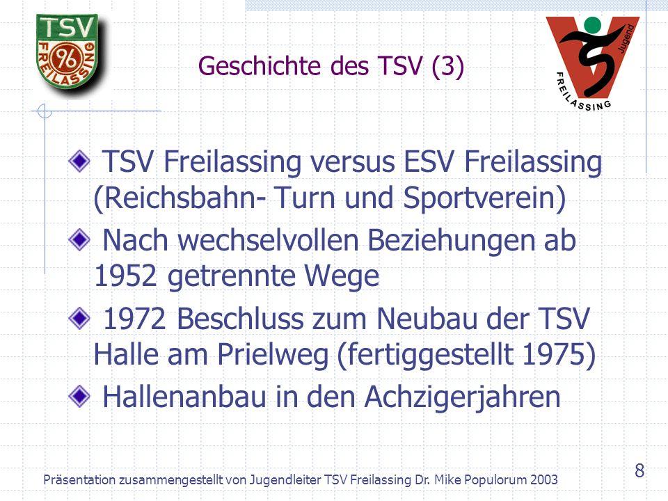Präsentation zusammengestellt von Jugendleiter TSV Freilassing Dr. Mike Populorum 2003 7 Musterriege TSV 1926