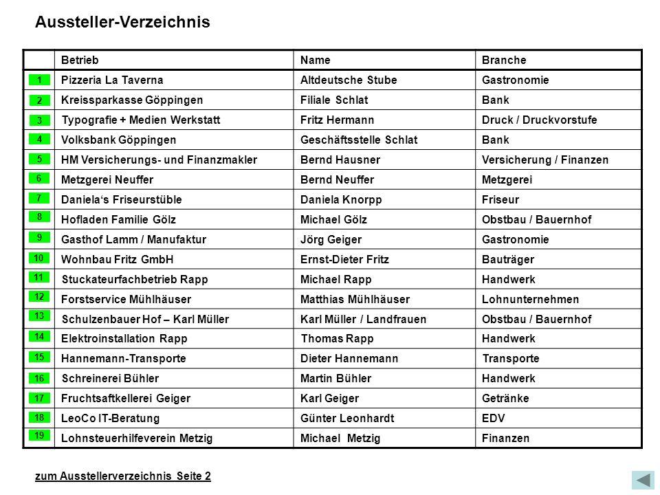 Wohnbau Fritz GmbH Bachstraße 4 73114 Schlat Telefon: 07161 / 8 34 86 Telefax: 07161 / 8 49 55 E-Mail: wohnbau.fritz@gmx.dewohnbau.fritz@gmx.de 10