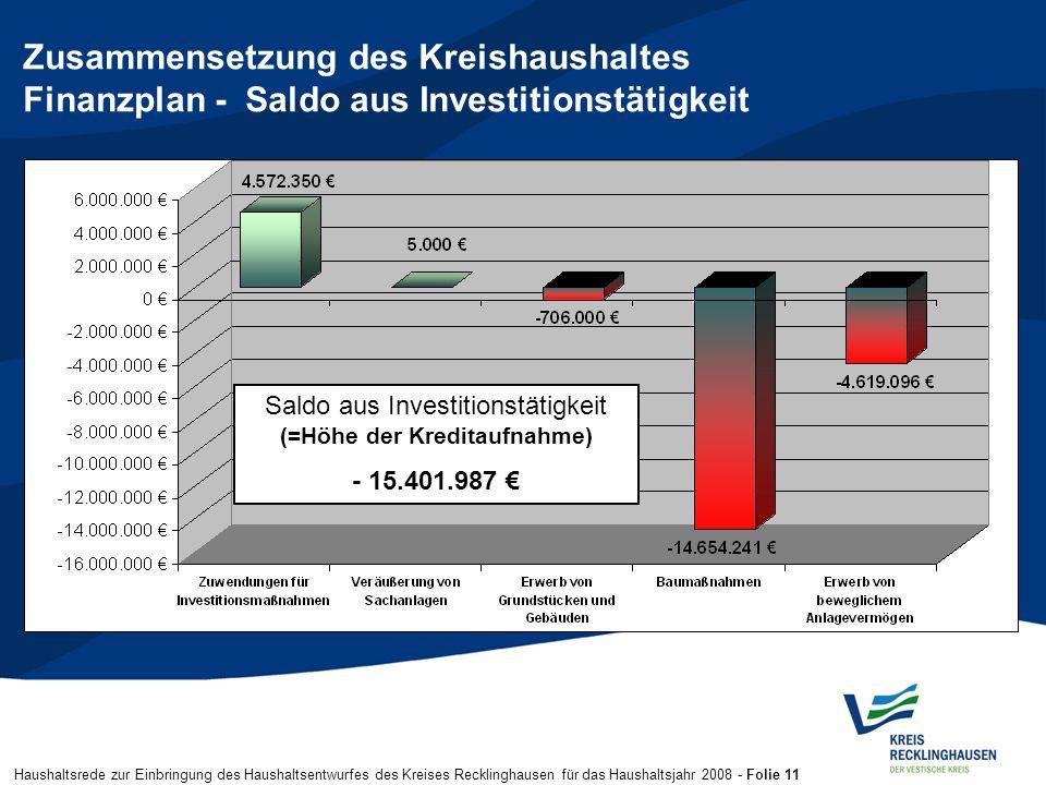Haushaltsrede zur Einbringung des Haushaltsentwurfes des Kreises Recklinghausen für das Haushaltsjahr 2008 - Folie 11 Zusammensetzung des Kreishaushal