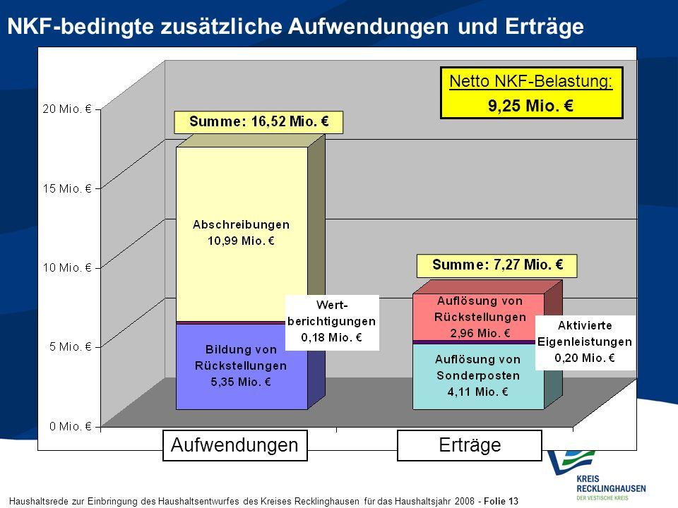 Haushaltsrede zur Einbringung des Haushaltsentwurfes des Kreises Recklinghausen für das Haushaltsjahr 2008 - Folie 13 NKF-bedingte zusätzliche Aufwend