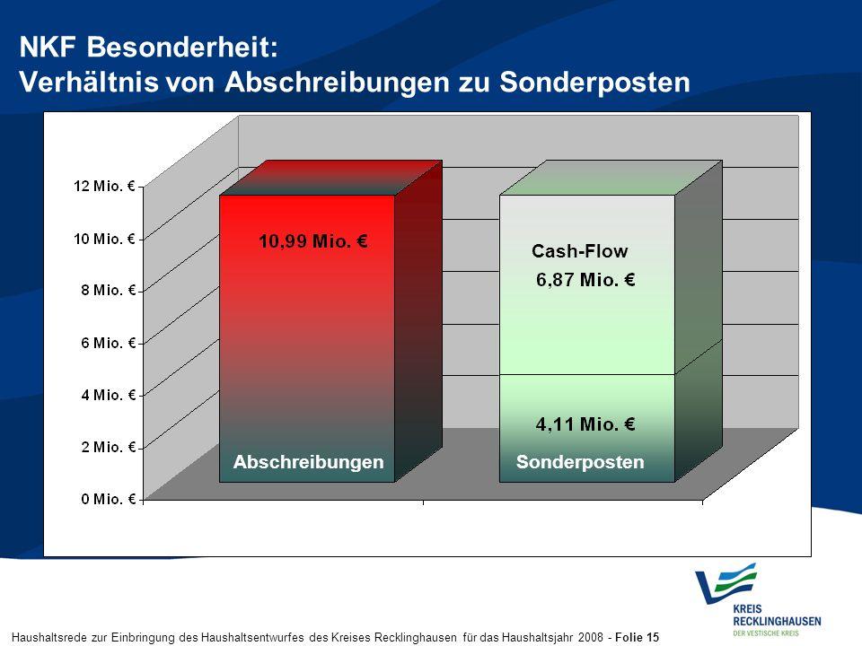 Haushaltsrede zur Einbringung des Haushaltsentwurfes des Kreises Recklinghausen für das Haushaltsjahr 2008 - Folie 15 NKF Besonderheit: Verhältnis von
