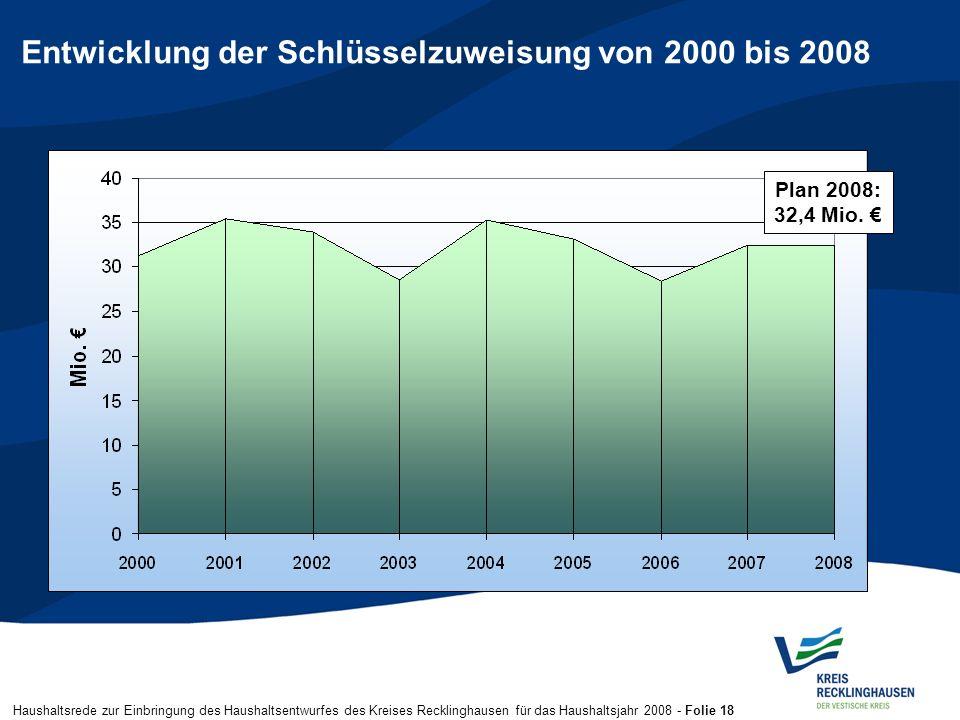 Haushaltsrede zur Einbringung des Haushaltsentwurfes des Kreises Recklinghausen für das Haushaltsjahr 2008 - Folie 18 Entwicklung der Schlüsselzuweisu