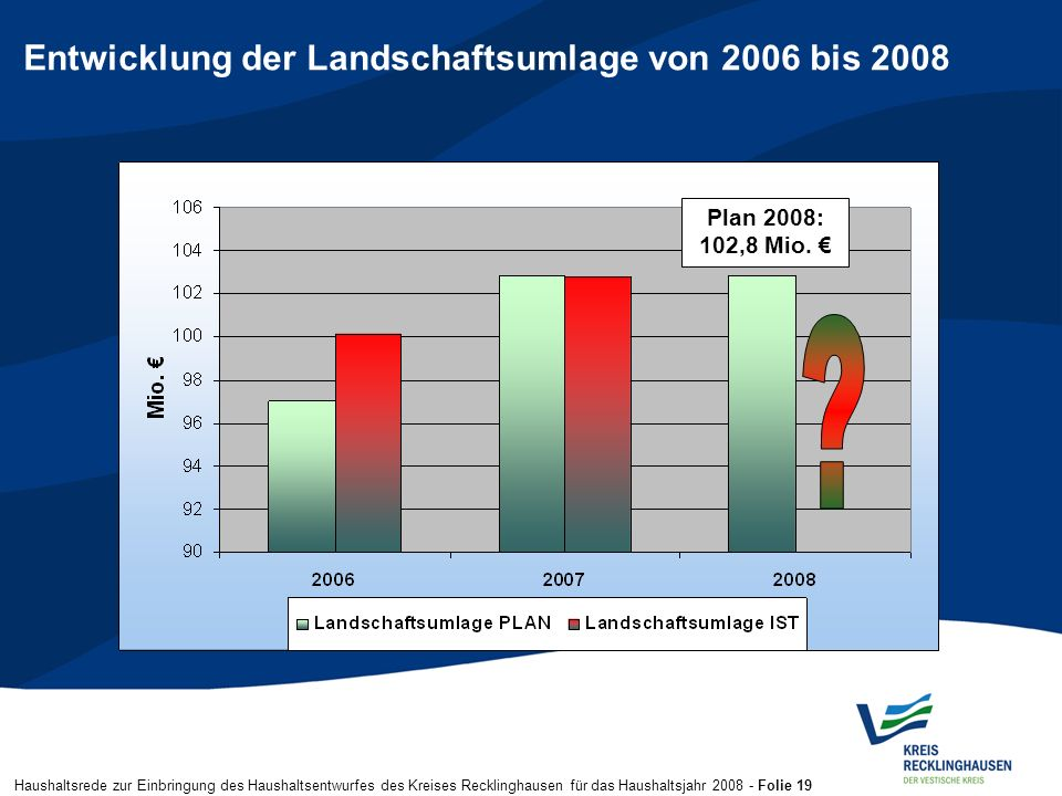 Haushaltsrede zur Einbringung des Haushaltsentwurfes des Kreises Recklinghausen für das Haushaltsjahr 2008 - Folie 19 Entwicklung der Landschaftsumlag
