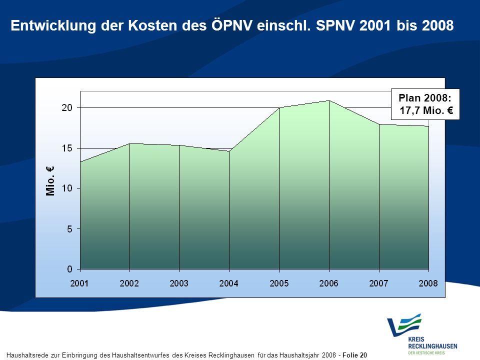 Haushaltsrede zur Einbringung des Haushaltsentwurfes des Kreises Recklinghausen für das Haushaltsjahr 2008 - Folie 20 Entwicklung der Kosten des ÖPNV
