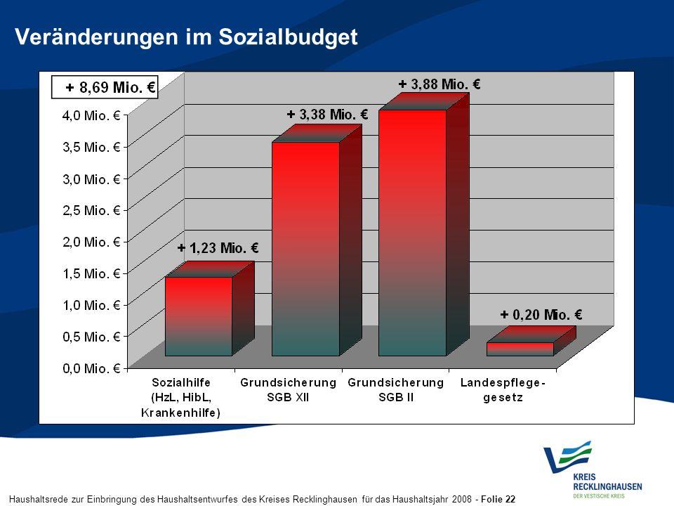 Haushaltsrede zur Einbringung des Haushaltsentwurfes des Kreises Recklinghausen für das Haushaltsjahr 2008 - Folie 22 Veränderungen im Sozialbudget