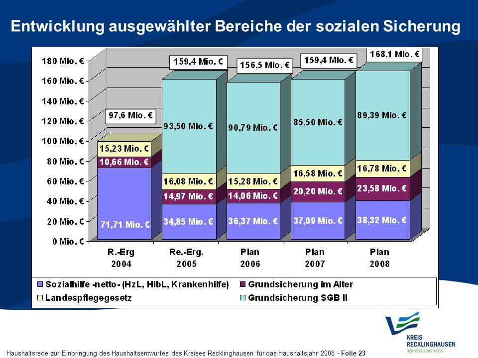 Haushaltsrede zur Einbringung des Haushaltsentwurfes des Kreises Recklinghausen für das Haushaltsjahr 2008 - Folie 23 Entwicklung ausgewählter Bereich