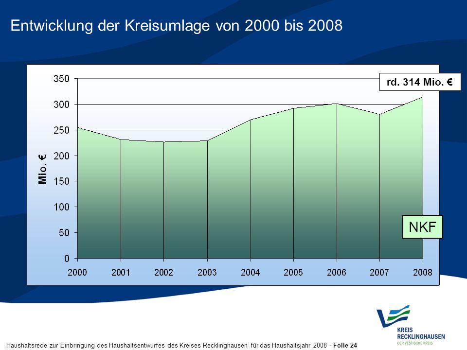 Haushaltsrede zur Einbringung des Haushaltsentwurfes des Kreises Recklinghausen für das Haushaltsjahr 2008 - Folie 24 Entwicklung der Kreisumlage von