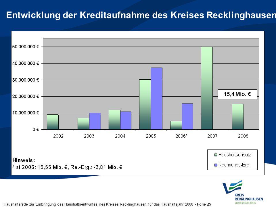 Haushaltsrede zur Einbringung des Haushaltsentwurfes des Kreises Recklinghausen für das Haushaltsjahr 2008 - Folie 25 Entwicklung der Kreditaufnahme d