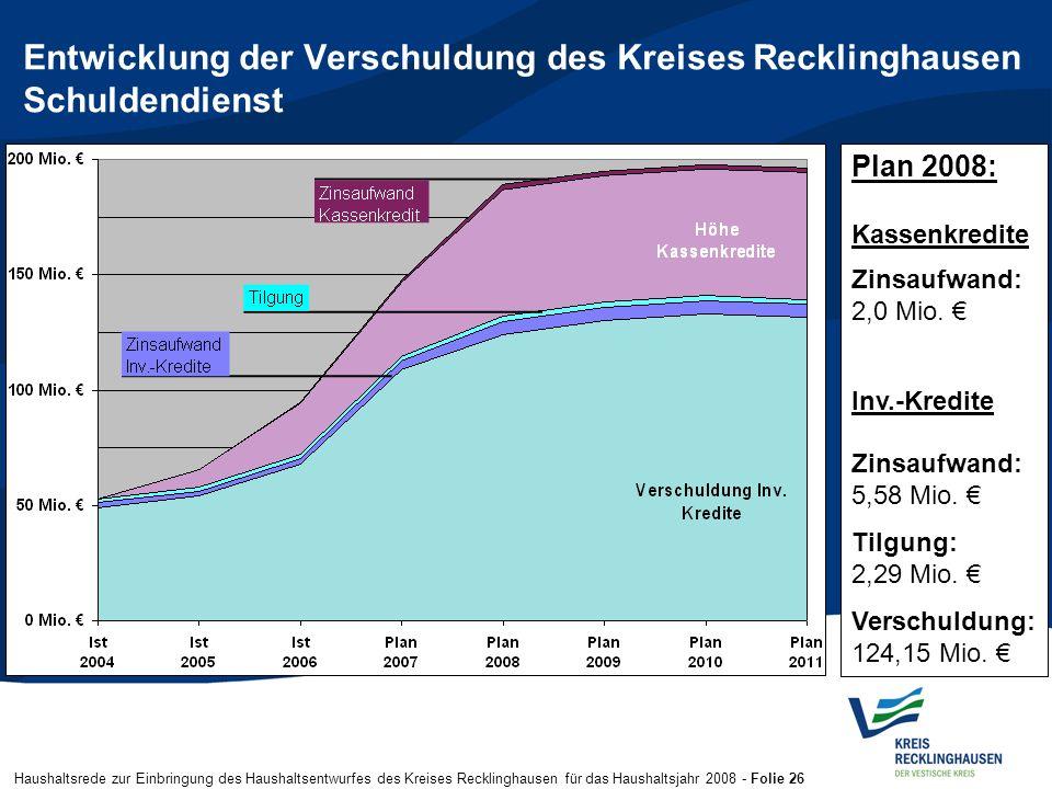 Haushaltsrede zur Einbringung des Haushaltsentwurfes des Kreises Recklinghausen für das Haushaltsjahr 2008 - Folie 26 Entwicklung der Verschuldung des