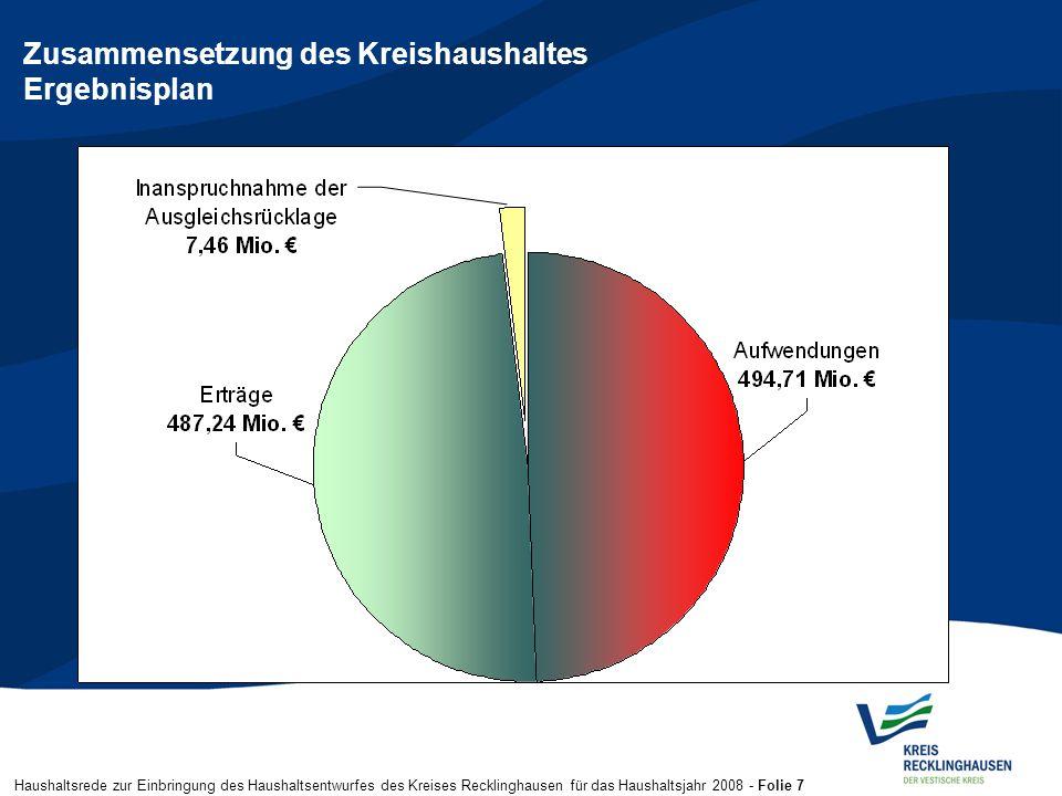 Haushaltsrede zur Einbringung des Haushaltsentwurfes des Kreises Recklinghausen für das Haushaltsjahr 2008 - Folie 7 Zusammensetzung des Kreishaushalt