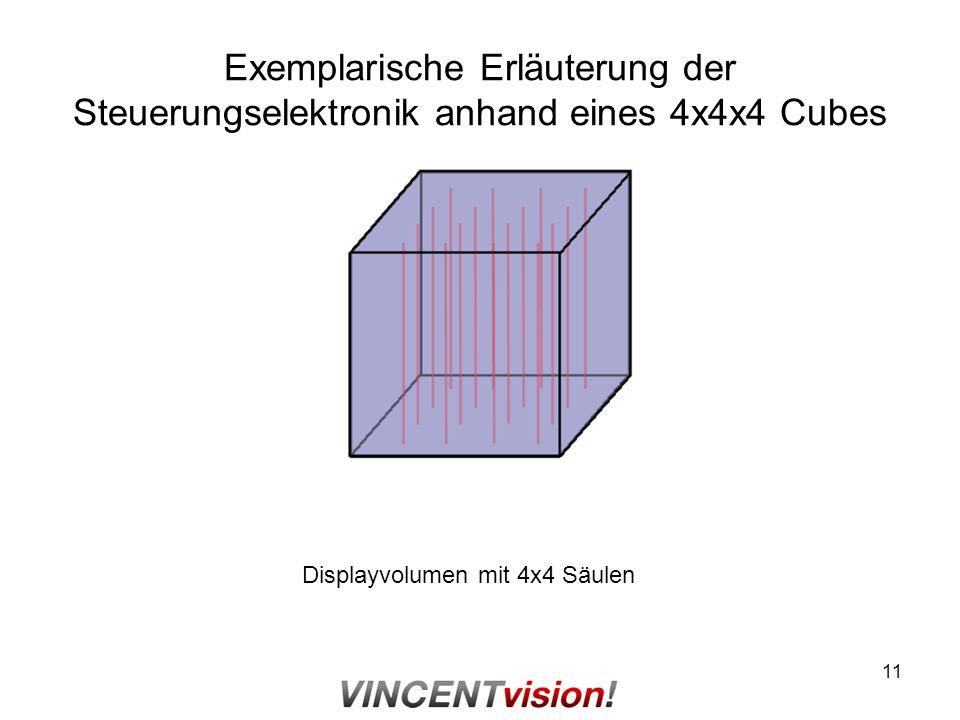 Exemplarische Erläuterung der Steuerungselektronik anhand eines 4x4x4 Cubes 11 Displayvolumen mit LEDs (4x4x4 = 64 LEDs) Displayvolumen mit einer Ebene (4x4 = 16 LEDs) Displayvolumen mit einer Säule (4 LEDs) Ebene Säule Displayvolumen mit 4x4 Säulen
