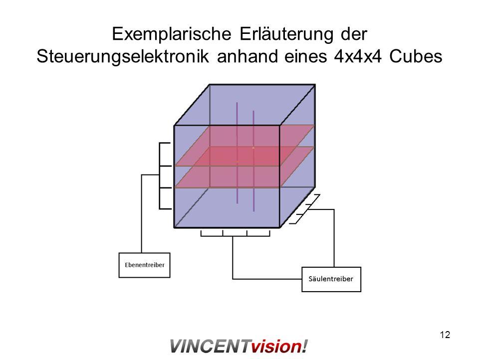 Exemplarische Erläuterung der Steuerungselektronik anhand eines 4x4x4 Cubes 12
