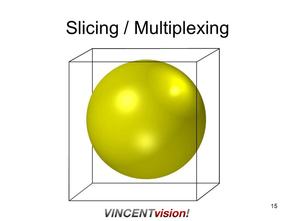 Slicing / Multiplexing 15