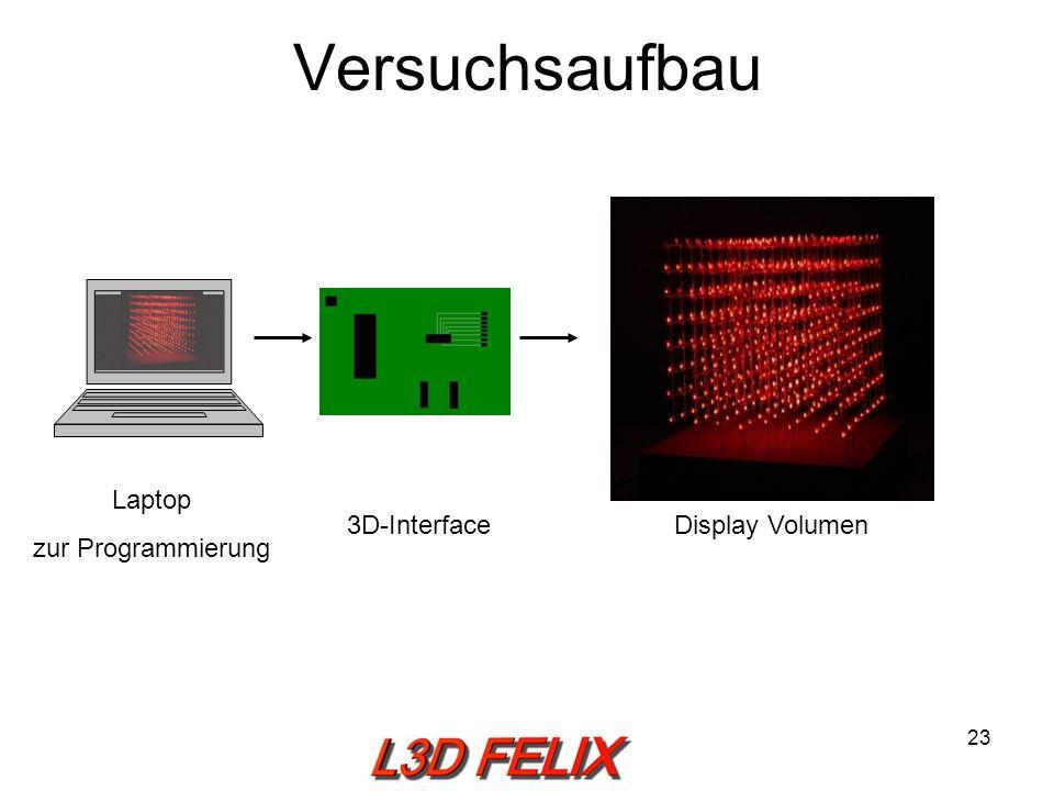 23 Versuchsaufbau 3D-Interface Laptop zur Programmierung Display Volumen