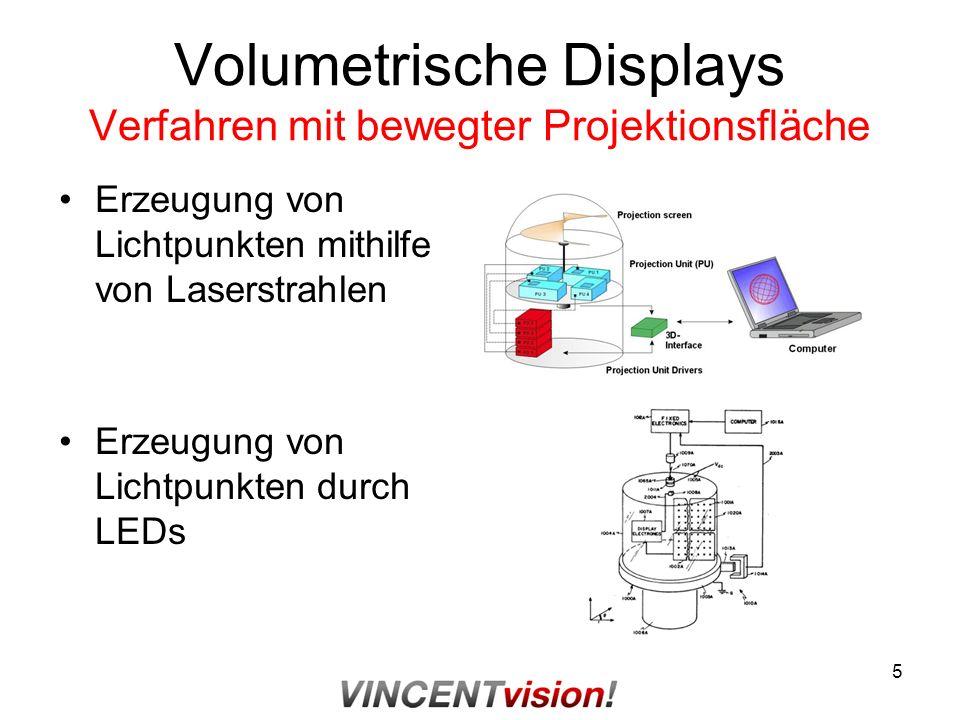Volumetrische Displays Verfahren mit bewegter Projektionsfläche Erzeugung von Lichtpunkten mithilfe von Laserstrahlen 5 Erzeugung von Lichtpunkten durch LEDs