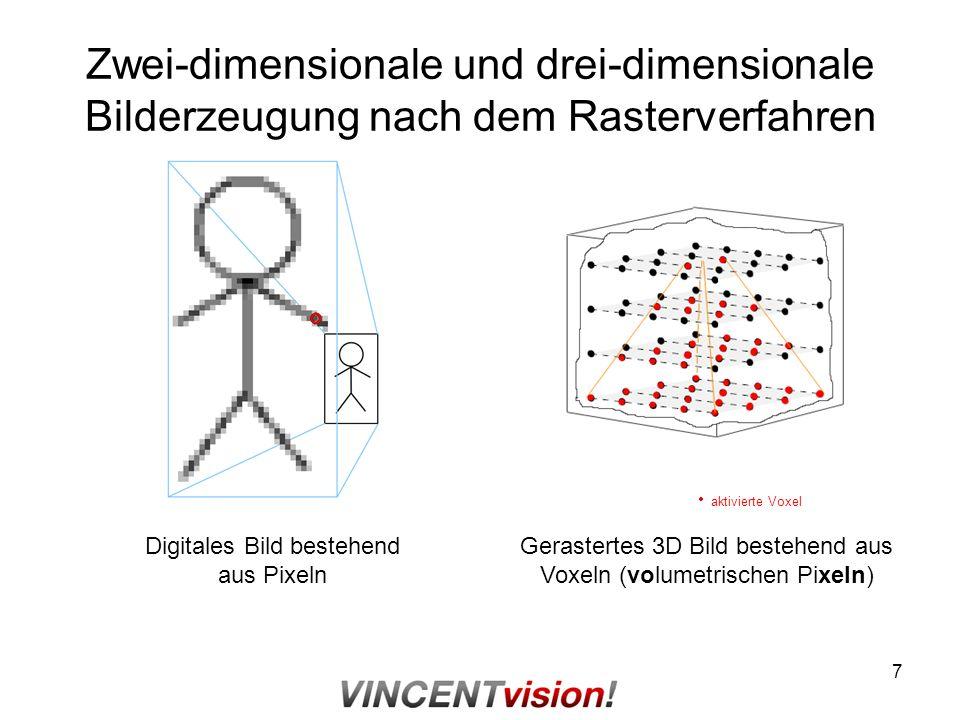 8 Pionierarbeit 1956 – Martin Ruderfer patentiert den konzeptionellen Aufbau eines Rasterdisplay