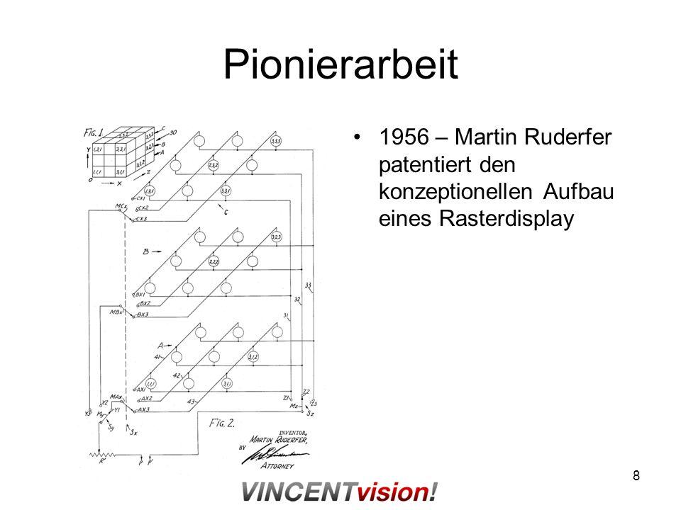 9 Erzeugung eines Voxels in unserem LED Displays nach dem Rasterverfahren - Säule - Reihe