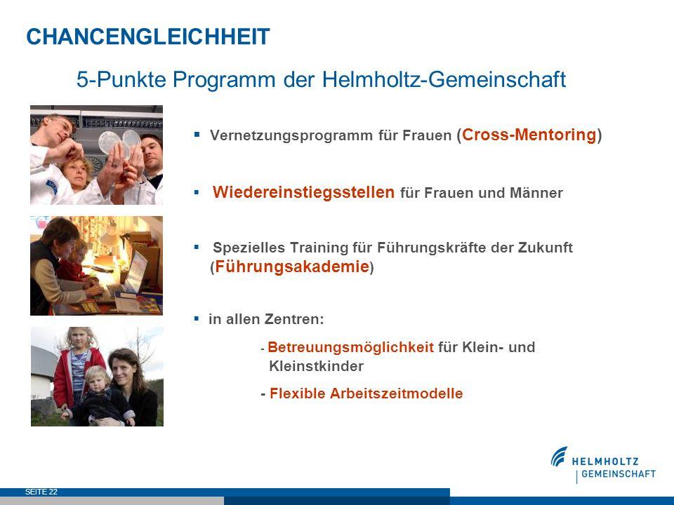 SEITE 22 CHANCENGLEICHHEIT 5-Punkte Programm der Helmholtz-Gemeinschaft Vernetzungsprogramm für Frauen (Cross-Mentoring) Wiedereinstiegsstellen für Fr