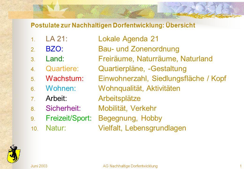 Juni 2003AG Nachhaltige Dorfentwicklung1 Postulate zur Nachhaltigen Dorfentwicklung: Übersicht 1. LA 21: Lokale Agenda 21 2. BZO: Bau- und Zonenordnun