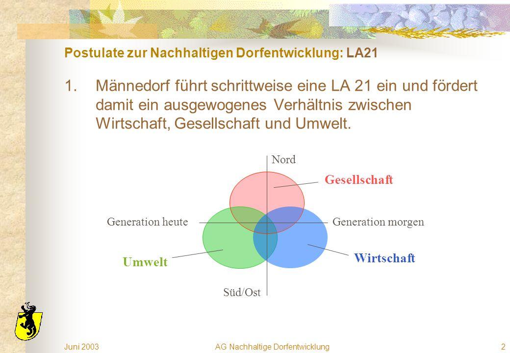 Juni 2003AG Nachhaltige Dorfentwicklung2 Postulate zur Nachhaltigen Dorfentwicklung: LA21 1.Männedorf führt schrittweise eine LA 21 ein und fördert damit ein ausgewogenes Verhältnis zwischen Wirtschaft, Gesellschaft und Umwelt.
