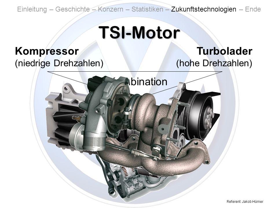 Referent: Jakob Hürner TSI-Motor Einleitung – Geschichte – Konzern – Statistiken – Zukunftstechnologien – Ende Kompressor (niedrige Drehzahlen) Turbolader (hohe Drehzahlen) Kombination