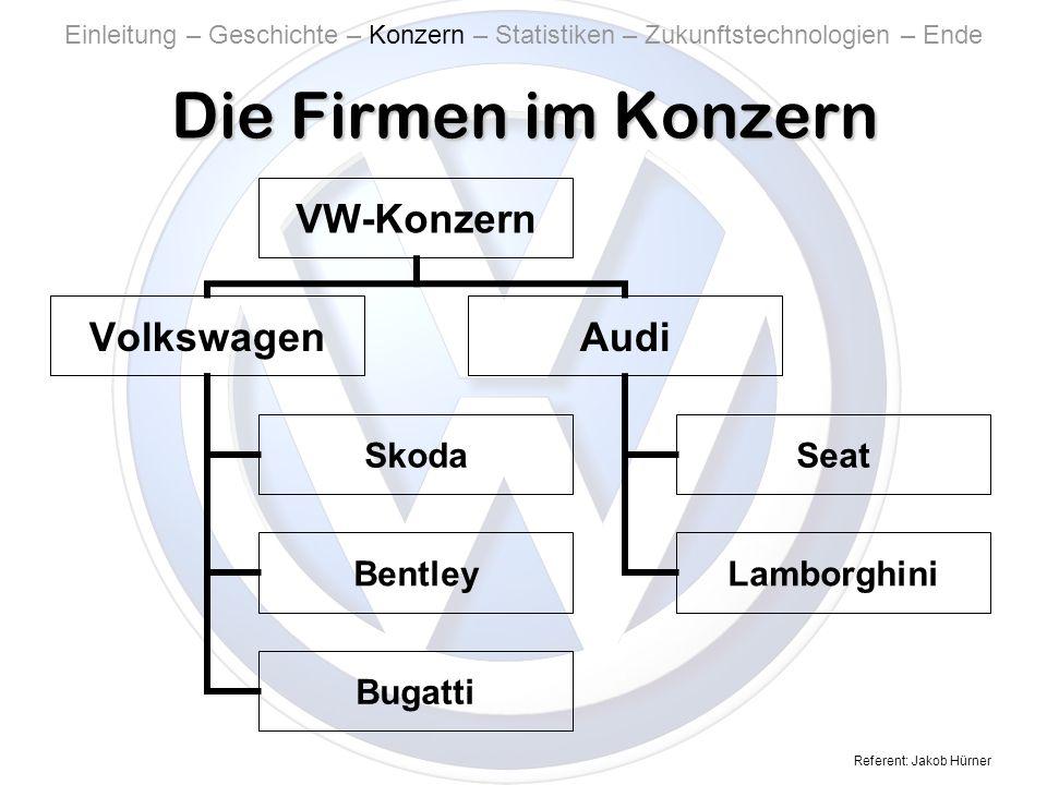 Referent: Jakob Hürner Die Firmen im Konzern VW-Konzern Volkswagen Skoda Bentley Bugatti Audi Seat Lamborghini Einleitung – Geschichte – Konzern – Statistiken – Zukunftstechnologien – Ende