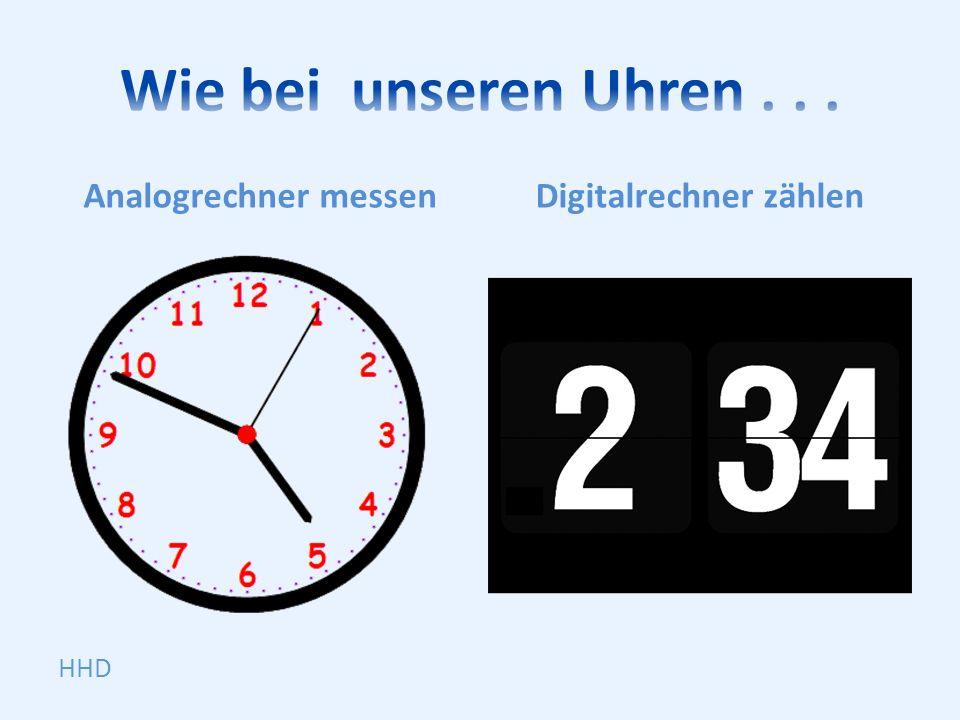 Digitaler Bitstrom HHD