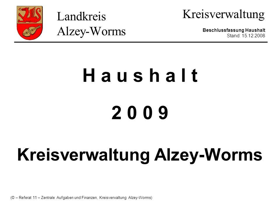 Landkreis Alzey-Worms Kreisverwaltung Beschlussfassung Haushalt Stand: 15.12.2008 H a u s h a l t 2 0 0 9 Kreisverwaltung Alzey-Worms (© – Referat 11