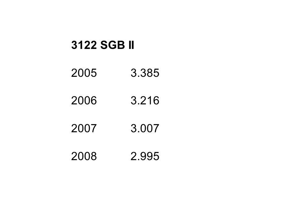 3122 SGB II 20053.385 20063.216 20073.007 20082.995