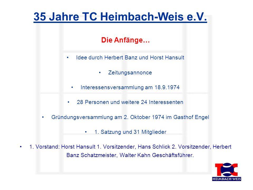 35 Jahre TC Heimbach-Weis e.V. Die Anfänge… Idee durch Herbert Banz und Horst Hansult Zeitungsannonce Interessensversammlung am 18.9.1974 28 Personen