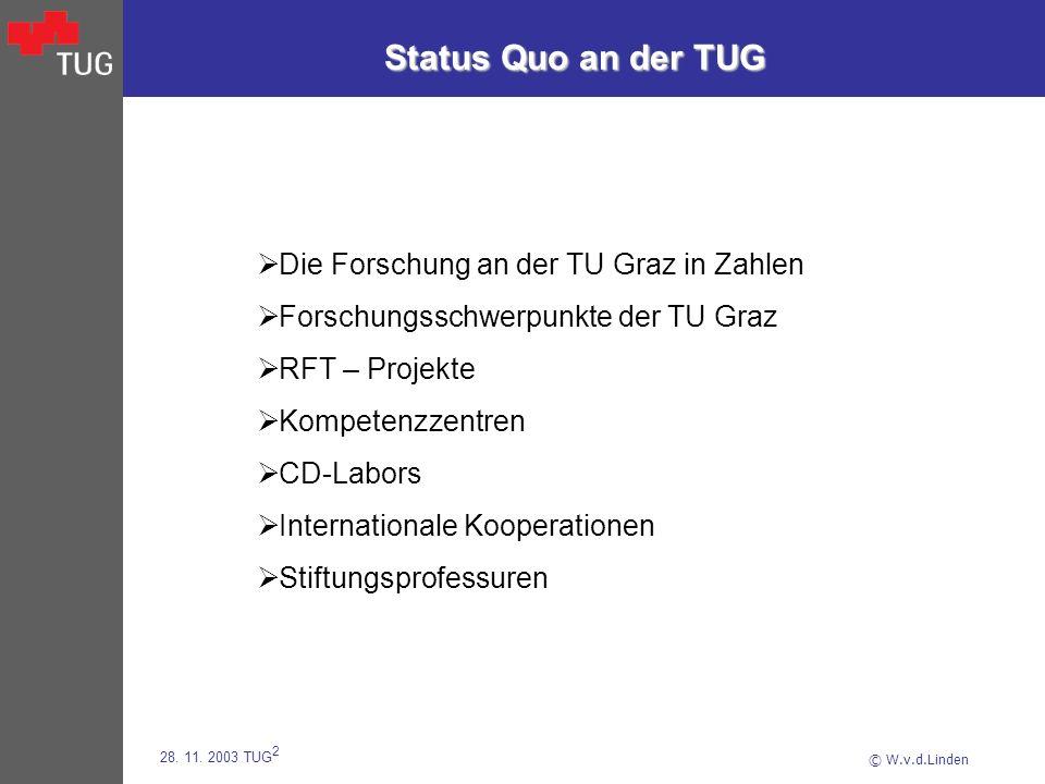 © W.v.d.Linden 28. 11. 2003 TUG 2 Status Quo an der TUG Die Forschung an der TU Graz in Zahlen Forschungsschwerpunkte der TU Graz RFT – Projekte Kompe