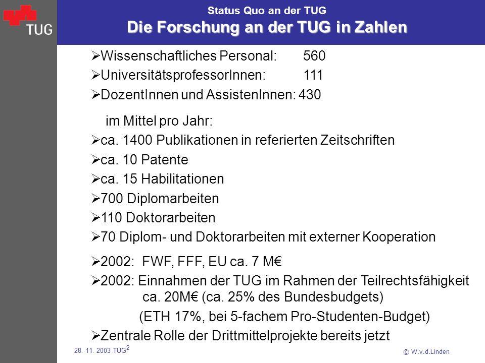 © W.v.d.Linden 28. 11. 2003 TUG 2 Die Forschung an der TUG in Zahlen Status Quo an der TUG Die Forschung an der TUG in Zahlen Wissenschaftliches Perso