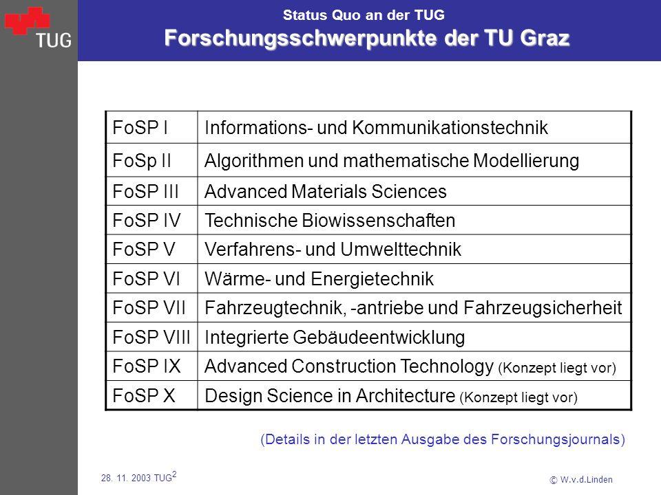 © W.v.d.Linden 28. 11. 2003 TUG 2 Forschungsschwerpunkte der TU Graz Status Quo an der TUG Forschungsschwerpunkte der TU Graz FoSP IInformations- und