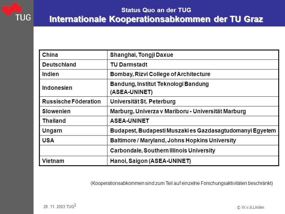 © W.v.d.Linden 28. 11. 2003 TUG 2 Internationale Kooperationsabkommen der TU Graz Status Quo an der TUG Internationale Kooperationsabkommen der TU Gra