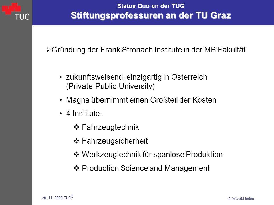© W.v.d.Linden 28. 11. 2003 TUG 2 Stiftungsprofessuren an der TU Graz Status Quo an der TUG Stiftungsprofessuren an der TU Graz Gründung der Frank Str