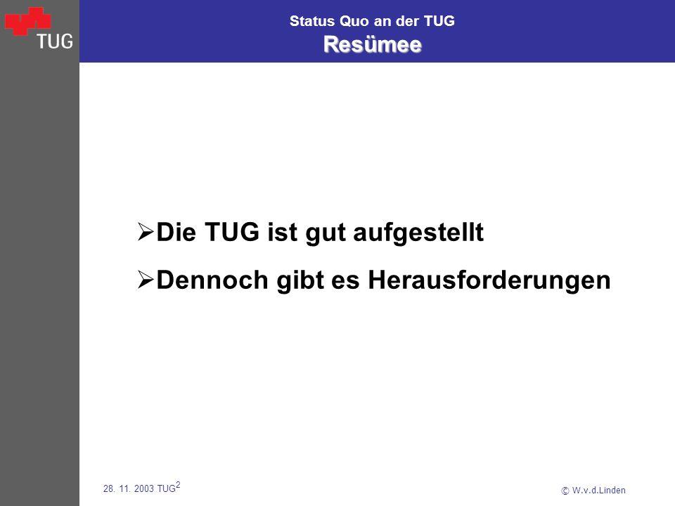 © W.v.d.Linden 28. 11. 2003 TUG 2 Resümee Status Quo an der TUG Resümee Die TUG ist gut aufgestellt Dennoch gibt es Herausforderungen