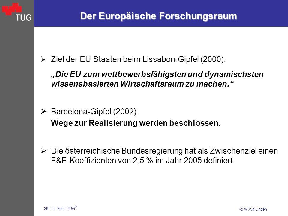 © W.v.d.Linden 28. 11. 2003 TUG 2 Der Europäische Forschungsraum Ziel der EU Staaten beim Lissabon-Gipfel (2000): Die EU zum wettbewerbsfähigsten und