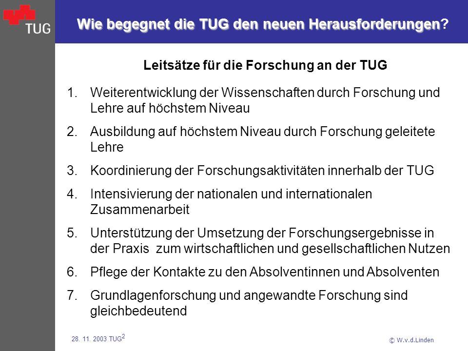 © W.v.d.Linden 28. 11. 2003 TUG 2 Wie begegnet die TUG den neuen Herausforderungen Wie begegnet die TUG den neuen Herausforderungen? 1.Weiterentwicklu
