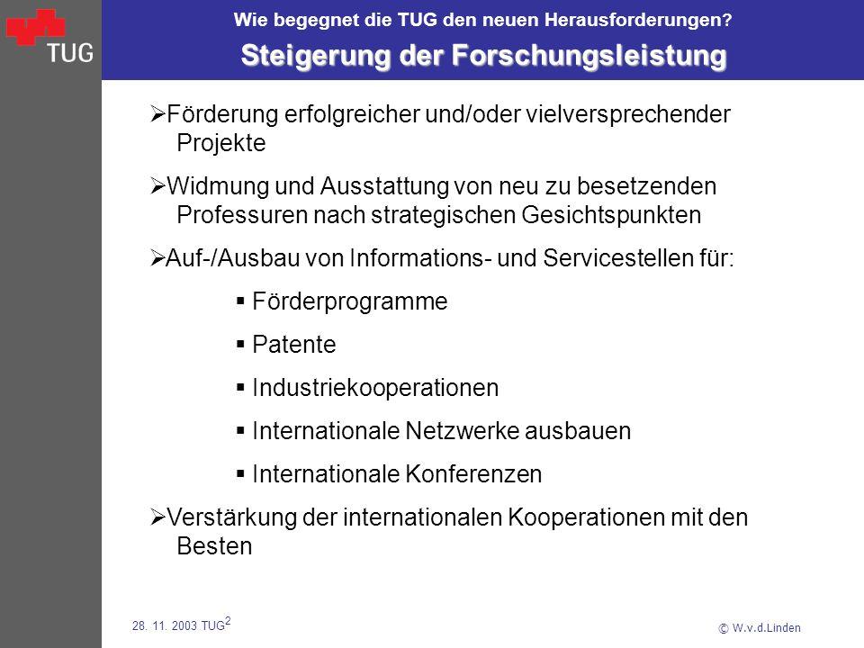 © W.v.d.Linden 28. 11. 2003 TUG 2 Steigerung der Forschungsleistung Wie begegnet die TUG den neuen Herausforderungen ? Steigerung der Forschungsleistu