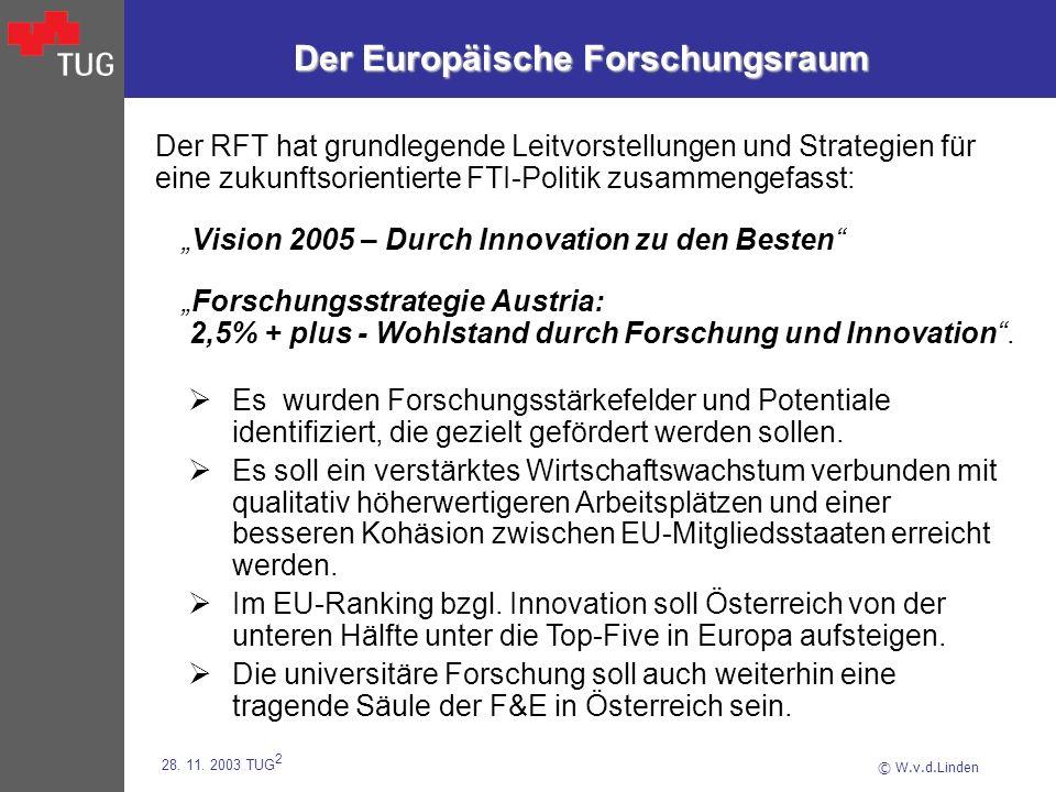 © W.v.d.Linden 28. 11. 2003 TUG 2 Der Europäische Forschungsraum Der RFT hat grundlegende Leitvorstellungen und Strategien für eine zukunftsorientiert