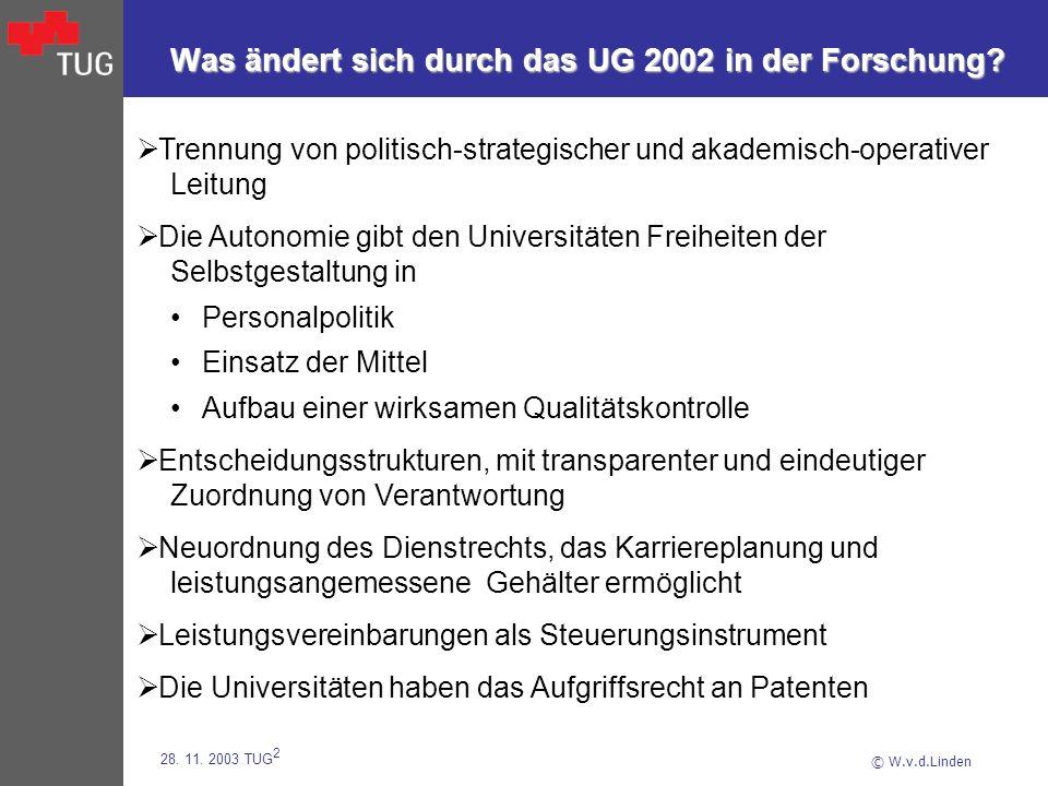 © W.v.d.Linden 28. 11. 2003 TUG 2 Was ändert sich durch das UG 2002 in der Forschung? Trennung von politisch-strategischer und akademisch-operativer L