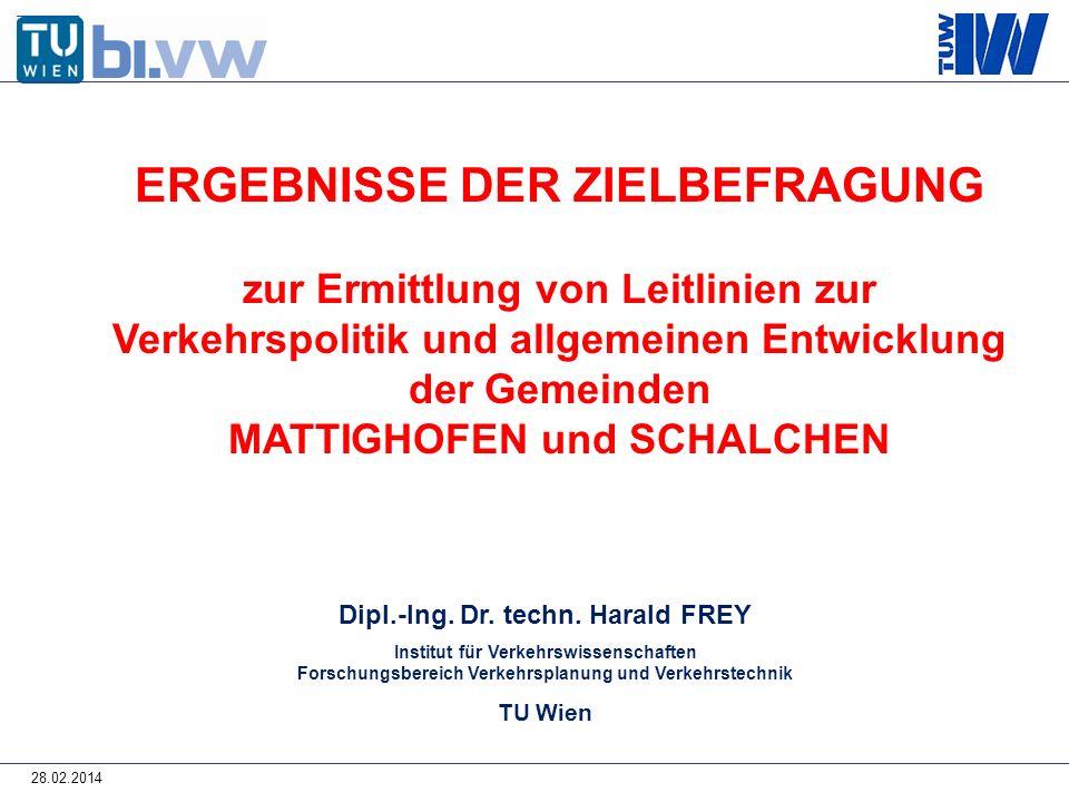 28.02.2014 ZIELE Mattighofen