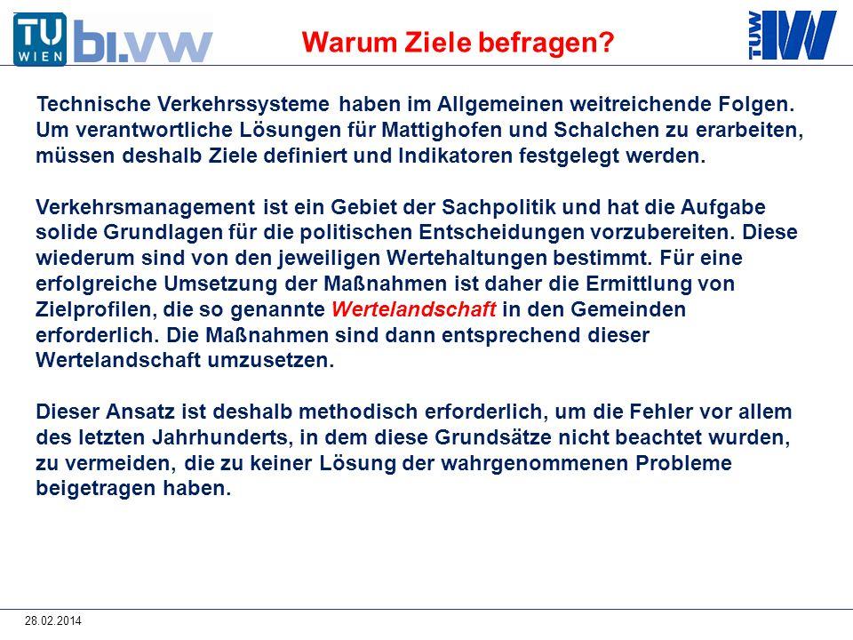28.02.2014 ZIELE - Differenz - Mattighofen