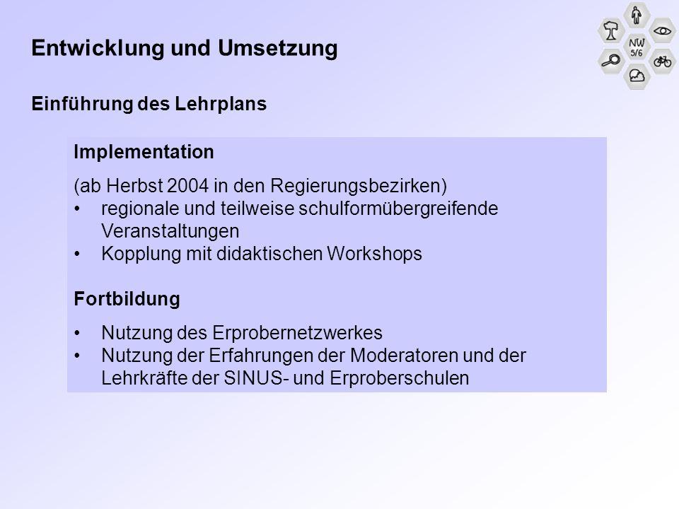 Implementation (ab Herbst 2004 in den Regierungsbezirken) regionale und teilweise schulformübergreifende Veranstaltungen Kopplung mit didaktischen Wor