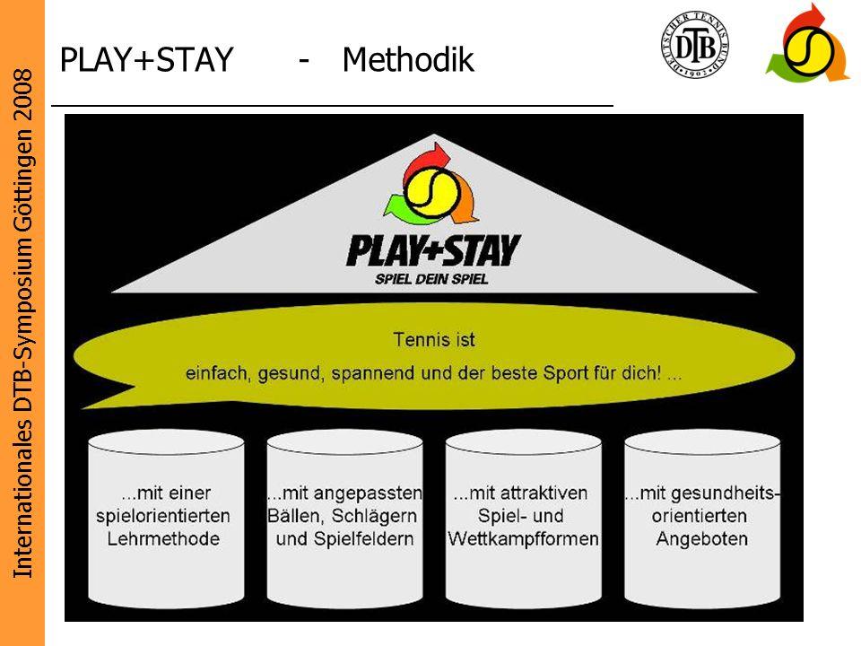 Internationales DTB-Symposium Göttingen 2008 Diese Initiative wird unterstützt von: 20 PLAY+STAY - Methodik